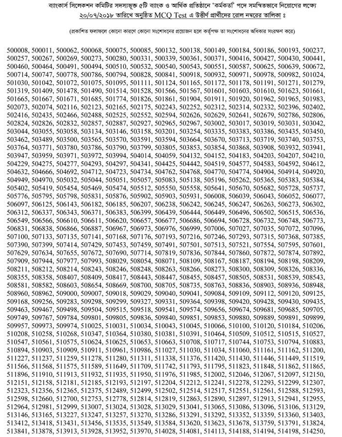 ব্যাংকার্স সিলেকশন কমিটির সদস্যভূক্ত ব্যাংকের পরীক্ষার রেজাল্ট প্রকাশ