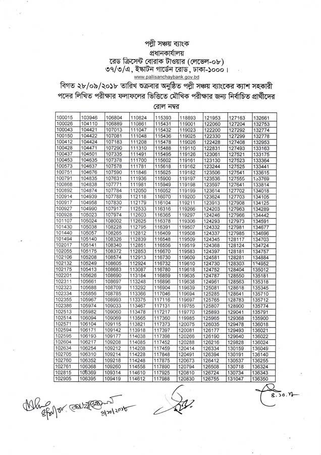 Palli Sanchay Bank Cash Assistant Result